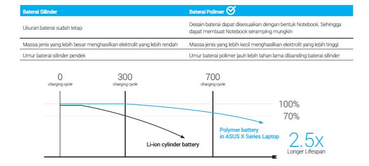 baterai1